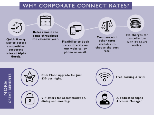 Alpha Hotels Corporate Connect Rates